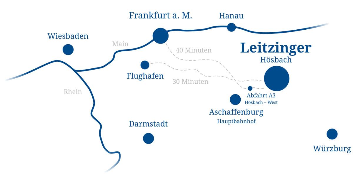 Leitzinger Fagotte – Anfahrt